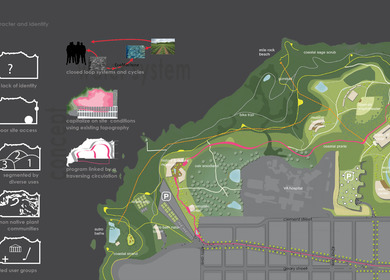 Lincoln Park- From Putting Greens to an Urban Green