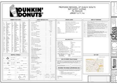Dunkin Donuts in Jersey City, NJ