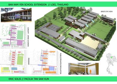 Ban Nam Yen School