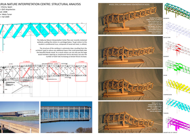 Salburua Nature Interpretation Center: Structural Analysis