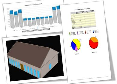 eQUEST Energy Modeling of a Store