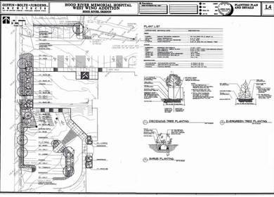 Technical Design & Communication