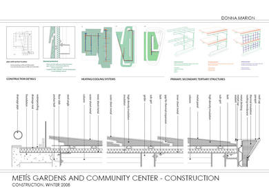 Construction Document Examples