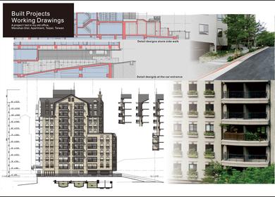 Wenshan Dist. Apartment