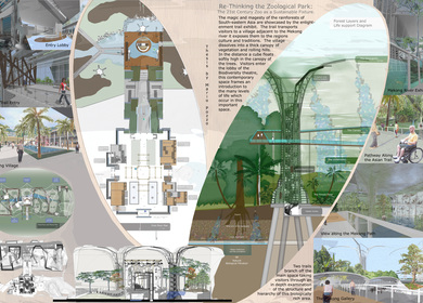 Re-thinking the Zoological Park: The 21st Century Zoo as a sustainable fixture.