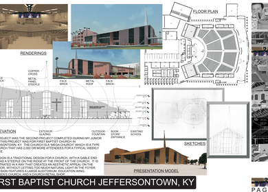 First Baptist Church Jeffersontown, KY