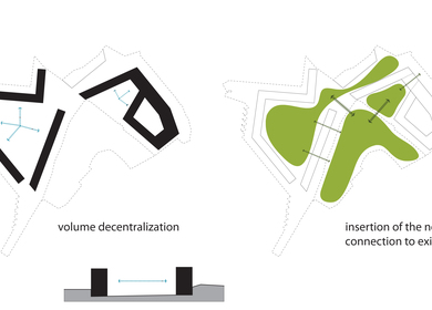 Parkhill Architectural Competition