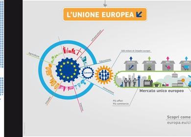 European Year 2013