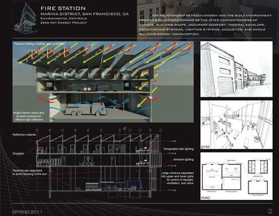 Marina Fire Station