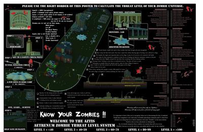 Zombie Safe House 2011