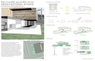 Live/Work Architecture Studio