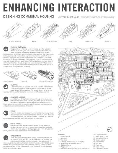 Enhancing Interaction - Designing Communal Housing