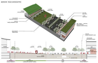 Tianfu Ecological City Masterplan