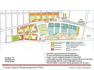 Coney Island Redevelopment Plan