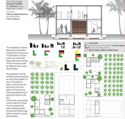 EN House (Evolving Nuclear House in Ghana)