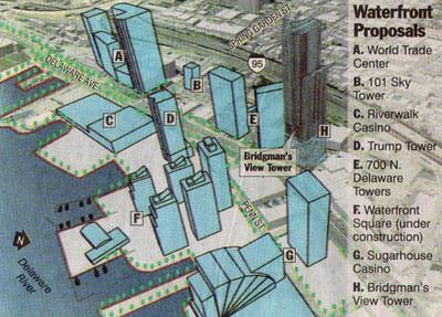 2006 BVT - Aquisition | Land Development