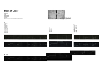 Repository of Amendments