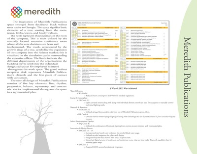 Meredith Publications