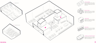 Architectural Record Drawings