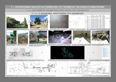 Survey of Ellis Watermill in Makrakomi, Fthiotida, Greece.