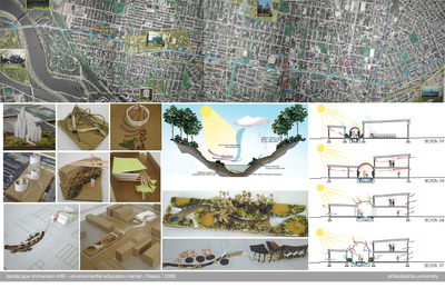 Landscape Immersion Infill