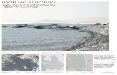 Process Through Procession