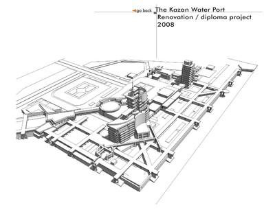 The Kazan Water port Renovation
