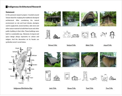 Indigenous Architectural Research