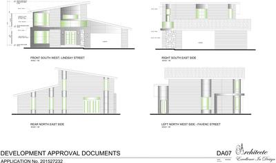 Residential lot development in Canberra Australia