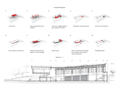 Girardota´s Metropolitan Coliseum