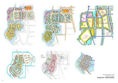 Jinyang Master Plan