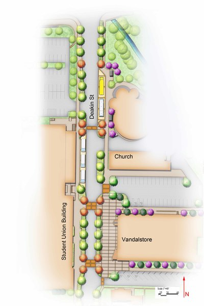 Public Transportation Project