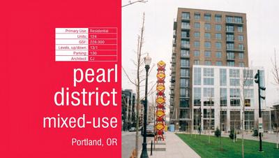 Park Place Portland OR - mixed - condominiums
