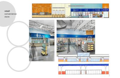 Retail: Convenience Store