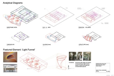 Serpentine Pavilion by Zaha Hadid - Case Study