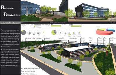 Norman Civic Campus