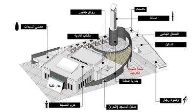 Al-Othman Masjed