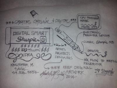 The Digital Smart Sharpie