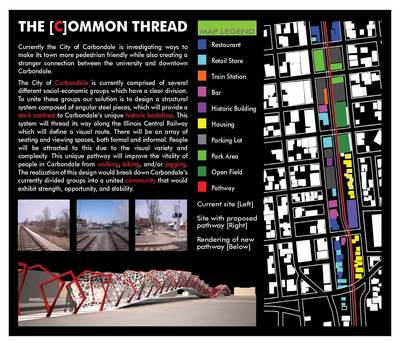 The [C]ommon Thread