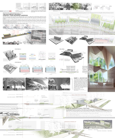 Boundary Redesign of Manufacture Company Town In China
