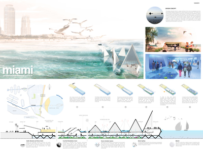ArchTriump Design Competition Entry: 3rd Place 2012