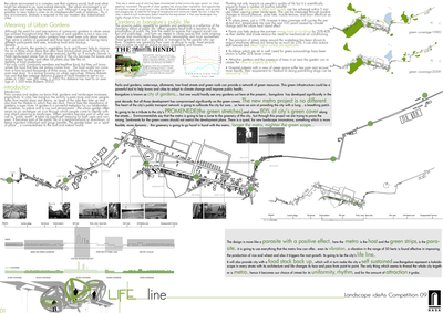 Landscape Architecture, Design Competition