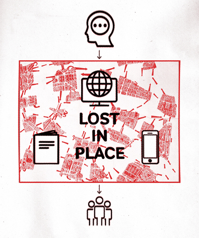 Lost In Place