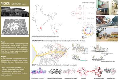 ANCHOR - MATHIGIRI, INDIA - GRADUATE THESIS