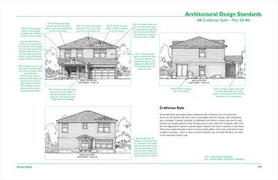 Green Valley Architectural Design Standards