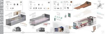 Case Study: Arthouse, LTL Architects