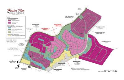 Waikoloa Highlands Master Plan