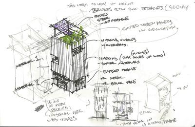 Open Source Urban Village