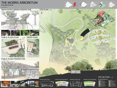 The Morris Arboretum Visitor Center