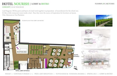 Hotel Nourish- Lobby, Bistro, Guestrooms (1st Runner up ADesign Interior Spaces and Exhibition Design Award)